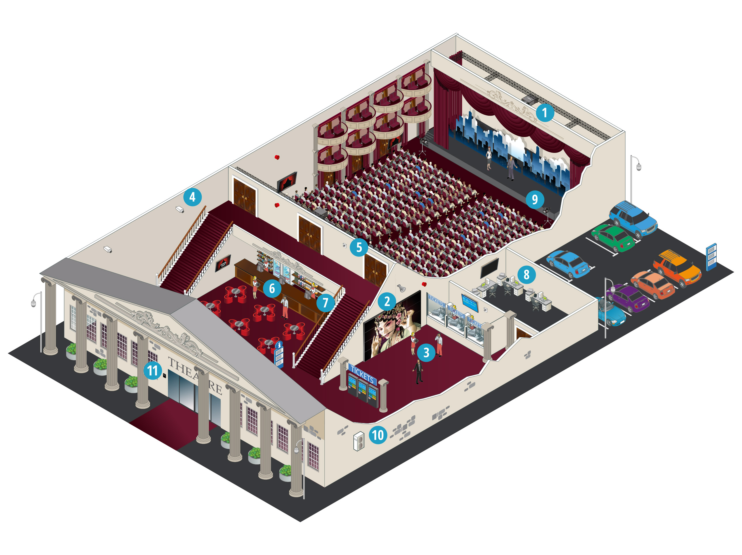 How do Panasonic solutions support theatres and cinemas?